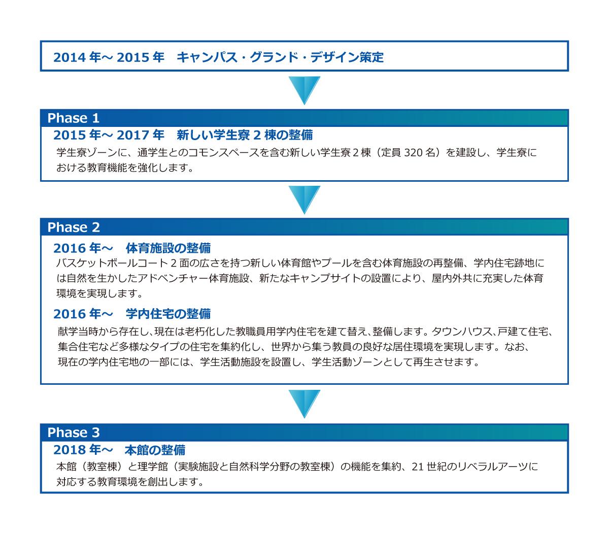 【NEW】Phase.jpg