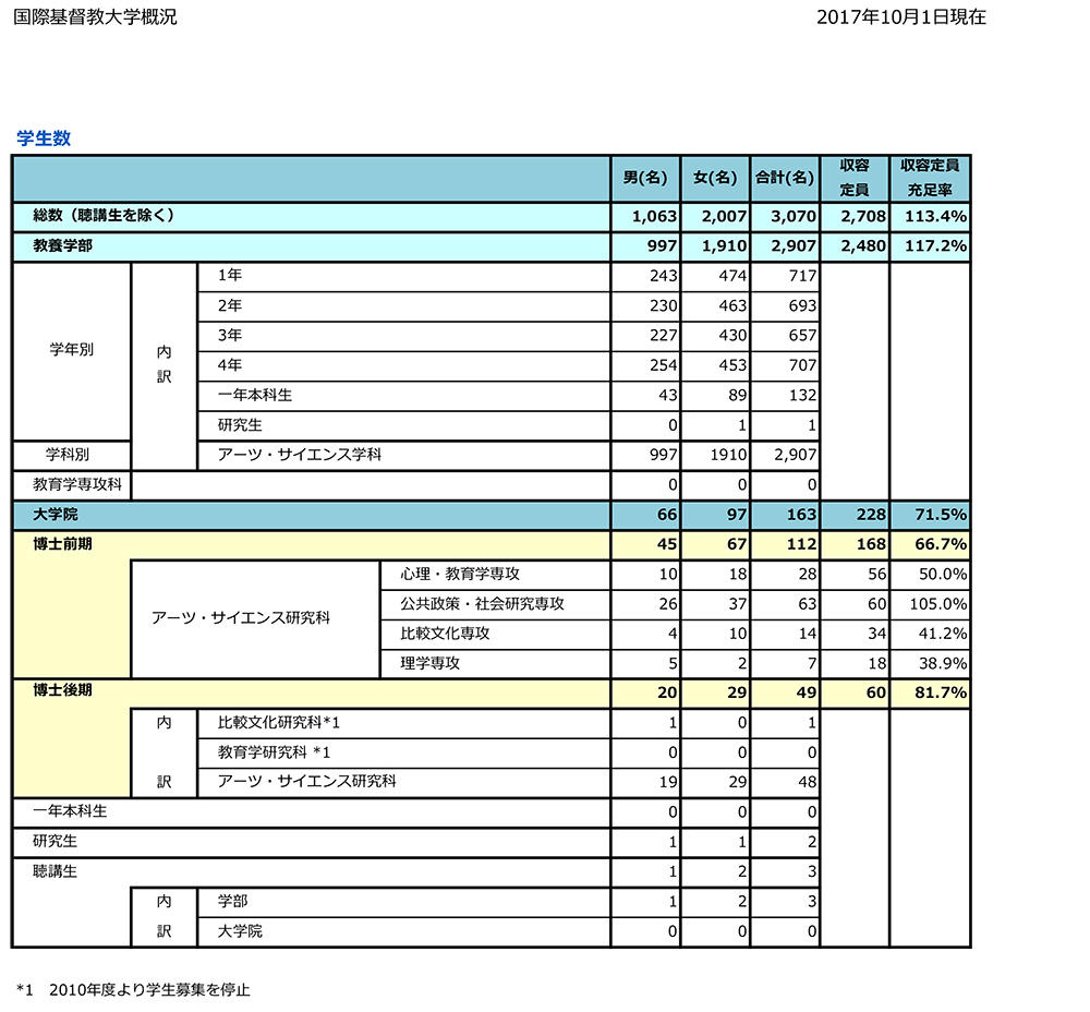 1710_students_1.jpg