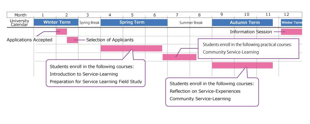 CSL_Schedule.jpg