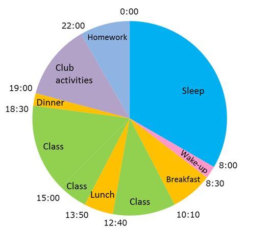 schedule_e.JPG