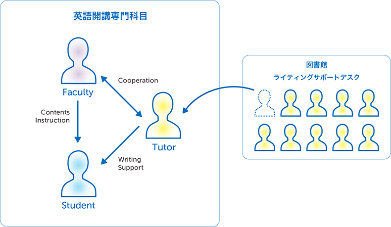 icu_global_130326_Wcourse_JP.png